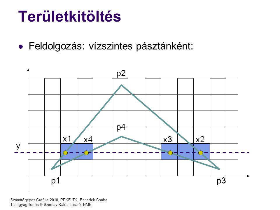 Számítógépes Grafika 2010, PPKE ITK, Benedek Csaba Tanagyag forrás ® Szirmay-Kalos László, BME Területkitöltés p1 p2 p3 p4 y x1 x4x2x3 Feldolgozás: vízszintes pásztánként: