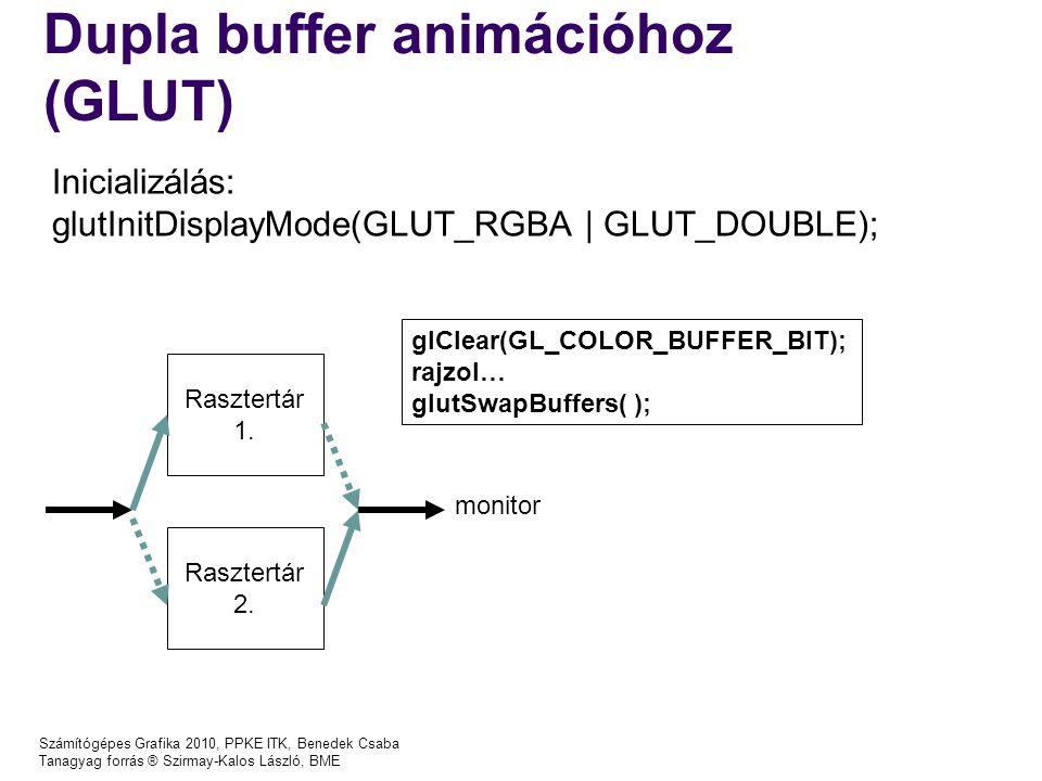 Számítógépes Grafika 2010, PPKE ITK, Benedek Csaba Tanagyag forrás ® Szirmay-Kalos László, BME Dupla buffer animációhoz (GLUT) Rasztertár 1.