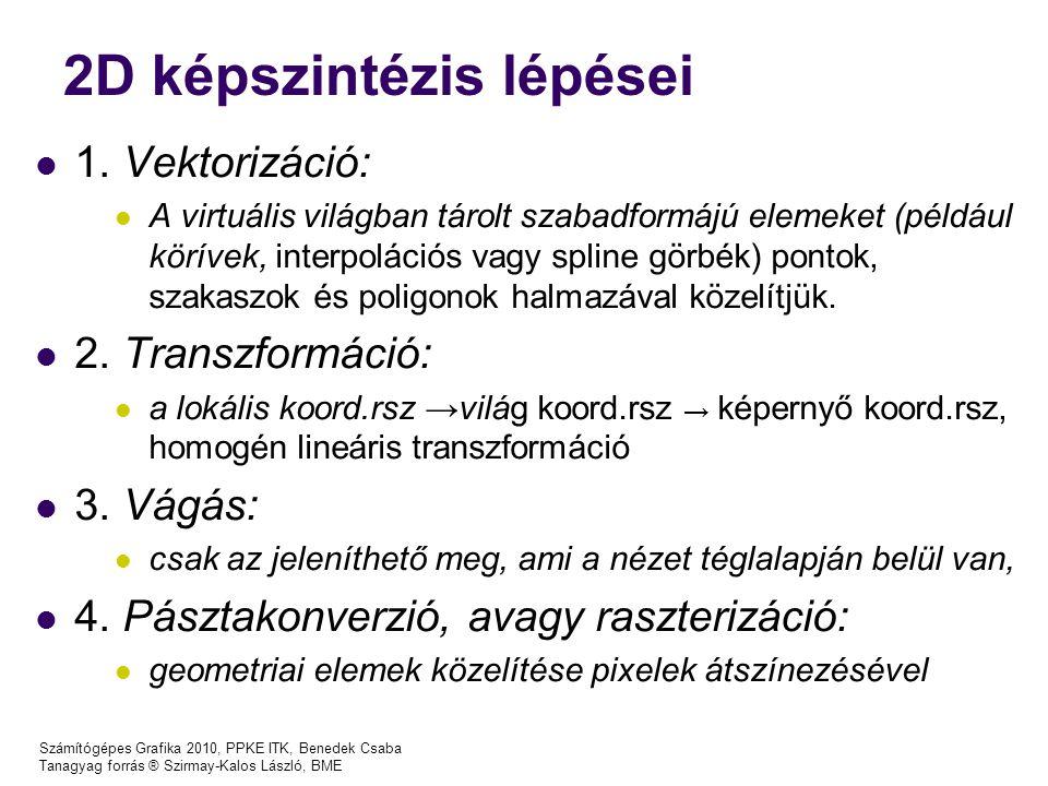 Számítógépes Grafika 2010, PPKE ITK, Benedek Csaba Tanagyag forrás ® Szirmay-Kalos László, BME 2D képszintézis lépései 1.