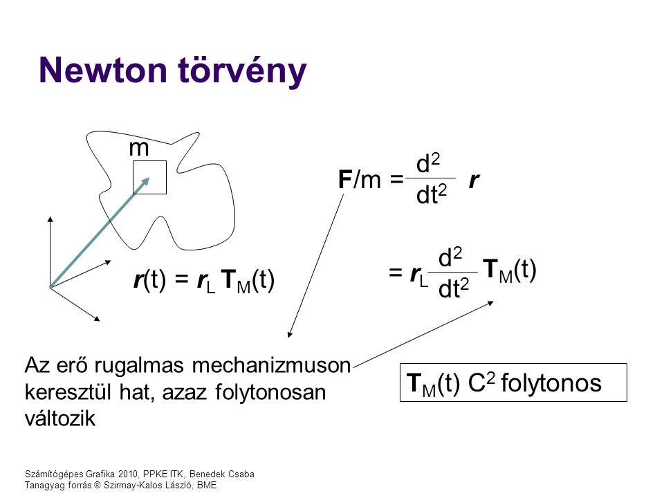 Számítógépes Grafika 2010, PPKE ITK, Benedek Csaba Tanagyag forrás ® Szirmay-Kalos László, BME Newton törvény r(t) = r L T M (t) F/m = r = r L d 2 dt 2 d 2 dt 2 T M (t) Az erő rugalmas mechanizmuson keresztül hat, azaz folytonosan változik T M (t) C 2 folytonos m