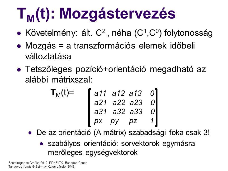 Számítógépes Grafika 2010, PPKE ITK, Benedek Csaba Tanagyag forrás ® Szirmay-Kalos László, BME T M (t): Mozgástervezés Követelmény: ált.