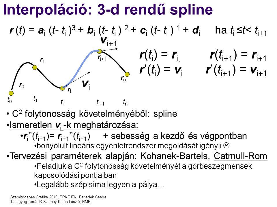 Számítógépes Grafika 2010, PPKE ITK, Benedek Csaba Tanagyag forrás ® Szirmay-Kalos László, BME Interpoláció: 3-d rendű spline t0t0 t1t1 titi t i+1 tntn r0r0 r1r1 riri r i+1 rnrn vivi v i+1 C 2 folytonosság követelményéből: spline Ismeretlen v i -k meghatározása: r i ''(t i+1 )= r i+1 ''(t i+1 ) + sebesség a kezdő és végpontban bonyolult lineáris egyenletrendszer megoldását igényli  Tervezési paraméterek alapján: Kohanek-Bartels, Catmull-Rom Feladjuk a C 2 folytonosság követelményét a görbeszegmensek kapcsolódási pontjaiban Legalább szép sima legyen a pálya… r (t) = a i (t- t i ) 3 + b i (t- t i ) 2 + c i (t- t i ) 1 + d i ha t i ≤t< t i+1 r(t i ) = r i, r(t i+1 ) = r i+1 r'(t i ) = v i r'(t i+1 ) = v i+1