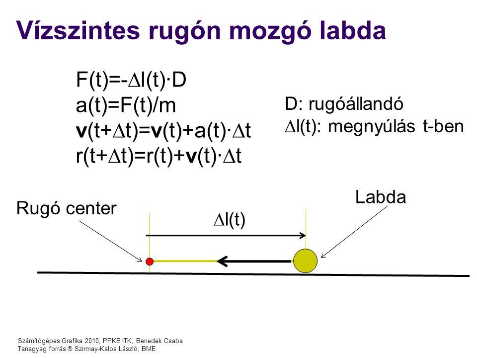 Számítógépes Grafika 2010, PPKE ITK, Benedek Csaba Tanagyag forrás ® Szirmay-Kalos László, BME Vízszintes rugón mozgó labda F(t)=-  l(t)∙D a(t)=F(t)/m v(t+  t)=v(t)+a(t)∙  t r(t+  t)=r(t)+v(t)∙  t  l(t) Rugó center Labda D: rugóállandó  l(t): megnyúlás t-ben