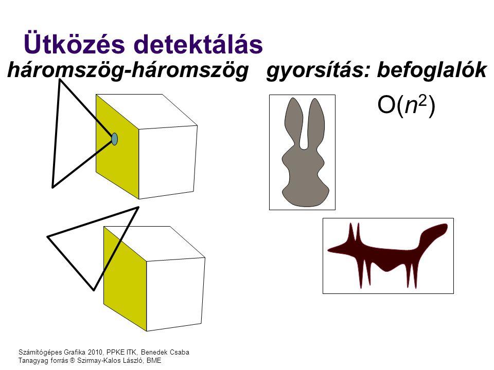 Számítógépes Grafika 2010, PPKE ITK, Benedek Csaba Tanagyag forrás ® Szirmay-Kalos László, BME Ütközés detektálás háromszög-háromszöggyorsítás: befoglalók O(n 2 )