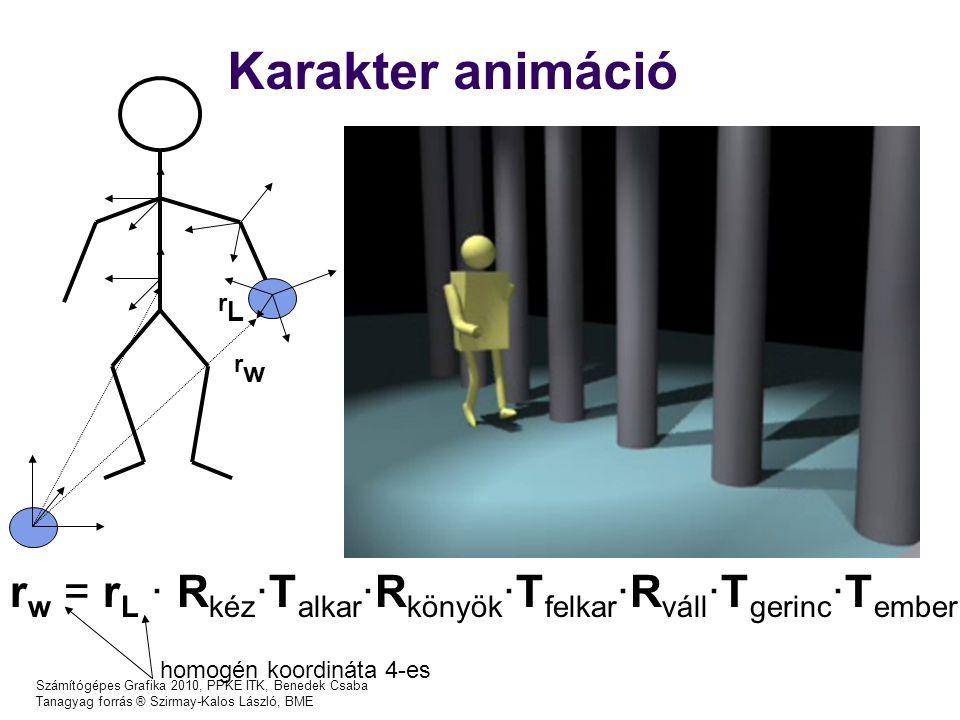 Számítógépes Grafika 2010, PPKE ITK, Benedek Csaba Tanagyag forrás ® Szirmay-Kalos László, BME Karakter animáció r w = r L · R kéz ·T alkar ·R könyök ·T felkar ·R váll ·T gerinc ·T ember rwrw rLrL homogén koordináta 4-es