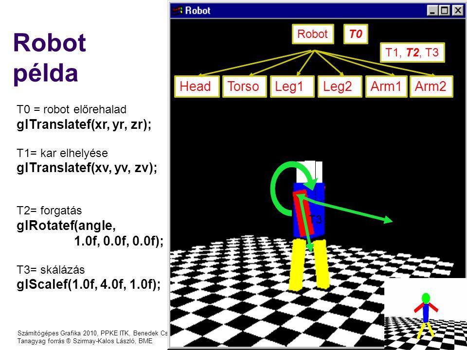 Számítógépes Grafika 2010, PPKE ITK, Benedek Csaba Tanagyag forrás ® Szirmay-Kalos László, BME Robot példa T0 = robot előrehalad glTranslatef(xr, yr, zr); T1= kar elhelyése glTranslatef(xv, yv, zv); T2= forgatás glRotatef(angle, 1.0f, 0.0f, 0.0f); T3= skálázás glScalef(1.0f, 4.0f, 1.0f); T0 T1 T2 T3 Robot HeadTorsoLeg1Leg2Arm1Arm2 T0 T1, T2, T3