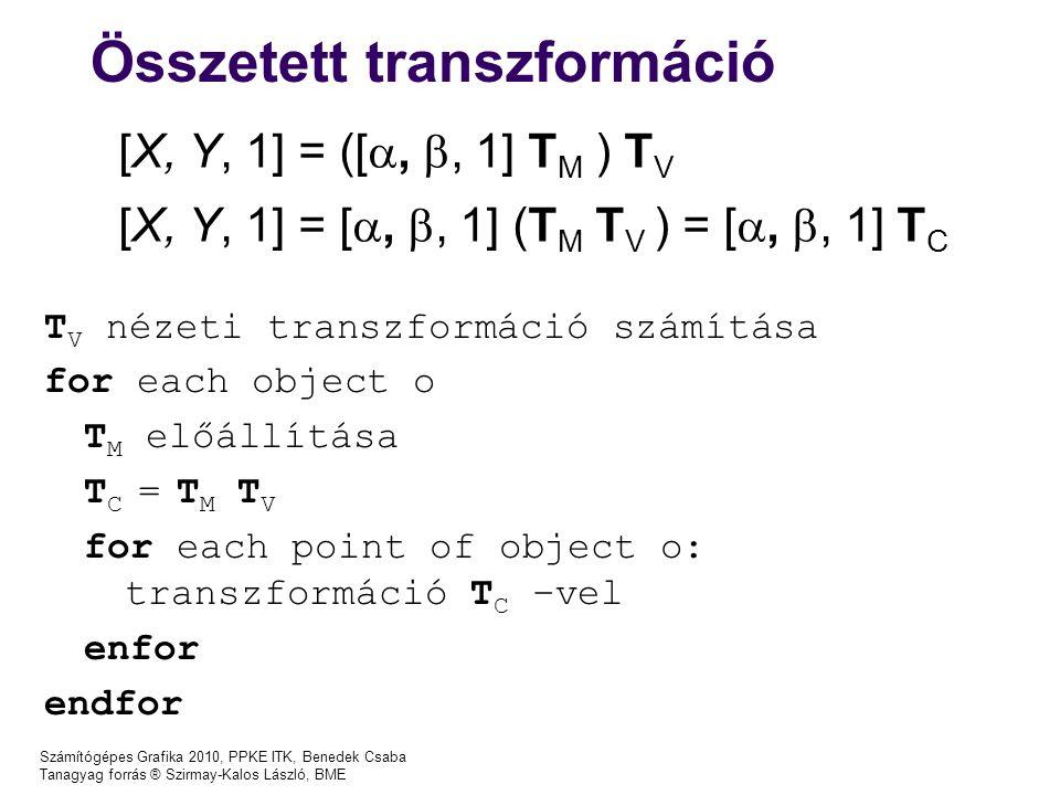 Számítógépes Grafika 2010, PPKE ITK, Benedek Csaba Tanagyag forrás ® Szirmay-Kalos László, BME Összetett transzformáció T V nézeti transzformáció számítása for each object o T M előállítása T C = T M T V for each point of object o: transzformáció T C –vel enfor endfor [X, Y, 1] = ([ , , 1] T M ) T V [X, Y, 1] = [ , , 1] (T M T V ) = [ , , 1] T C