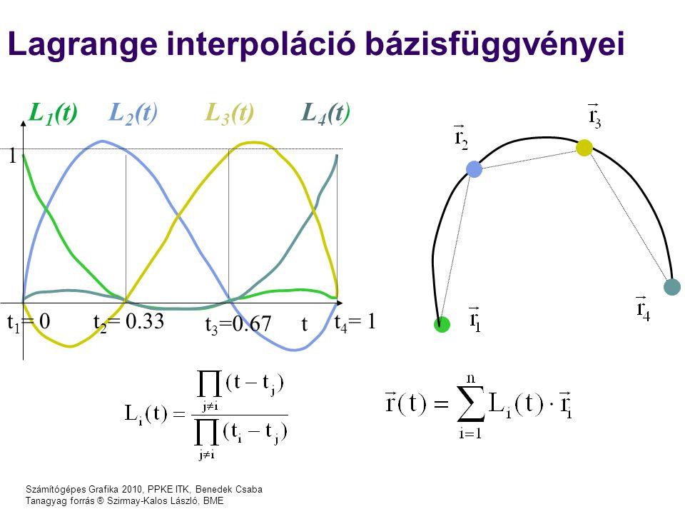 Számítógépes Grafika 2010, PPKE ITK, Benedek Csaba Tanagyag forrás ® Szirmay-Kalos László, BME Lagrange interpoláció bázisfüggvényei t 1 = 0 1 t 4 = 1
