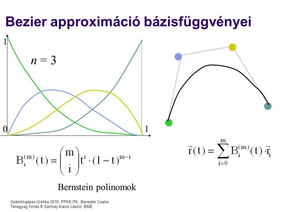 Számítógépes Grafika 2010, PPKE ITK, Benedek Csaba Tanagyag forrás ® Szirmay-Kalos László, BME Bezier approximáció bázisfüggvényei Bernstein polinomok