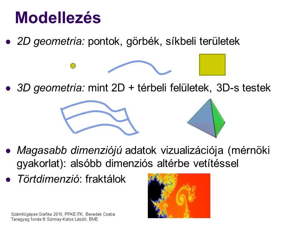 Számítógépes Grafika 2010, PPKE ITK, Benedek Csaba Tanagyag forrás ® Szirmay-Kalos László, BME 2D geometria: pontok, görbék, síkbeli területek 3D geometria: mint 2D + térbeli felületek, 3D-s testek Magasabb dimenziójú adatok vizualizációja (mérnöki gyakorlat): alsóbb dimenziós altérbe vetítéssel Törtdimenzió: fraktálok Modellezés
