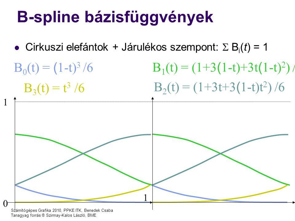 Számítógépes Grafika 2010, PPKE ITK, Benedek Csaba Tanagyag forrás ® Szirmay-Kalos László, BME B-spline bázisfüggvények Cirkuszi elefántok + Járulékos szempont:  B i (t) = 1 0 1 1 B 0 (t) = ( 1-t) 3 /6 B 1 (t) = (1+3 ( 1-t)+3t ( 1-t) 2 ) /6 B 2 (t) = (1+3t+3 ( 1-t)t 2 ) /6 B 3 (t) = t 3 /6