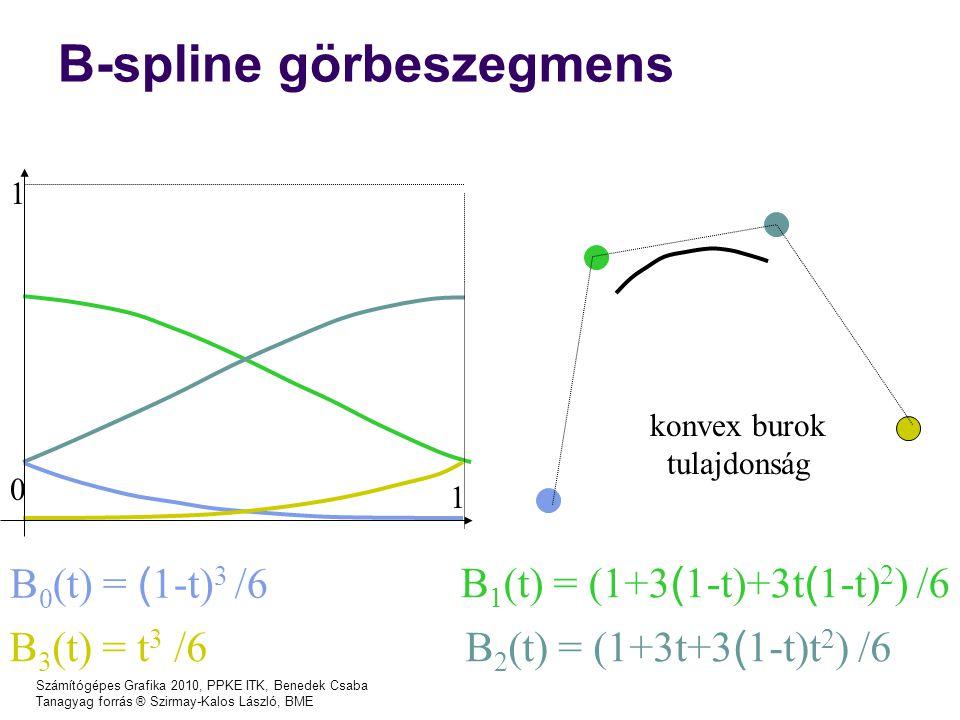 Számítógépes Grafika 2010, PPKE ITK, Benedek Csaba Tanagyag forrás ® Szirmay-Kalos László, BME B-spline görbeszegmens B 0 (t) = ( 1-t) 3 /6 B 1 (t) =