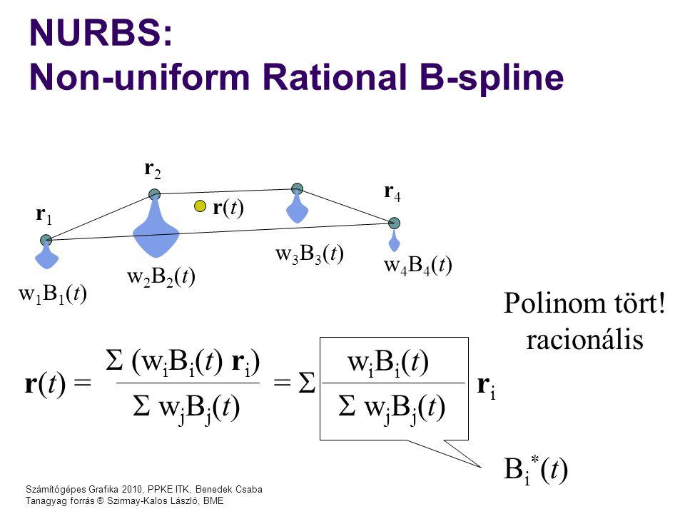 Számítógépes Grafika 2010, PPKE ITK, Benedek Csaba Tanagyag forrás ® Szirmay-Kalos László, BME NURBS: Non-uniform Rational B-spline r1r1 r2r2 r4r4 w1B1(t)w1B1(t) w2B2(t)w2B2(t) w3B3(t)w3B3(t) w4B4(t)w4B4(t) r(t)r(t)  (w i B i (t) r i ) r(t) = =  r i  w j B j (t) Polinom tört.