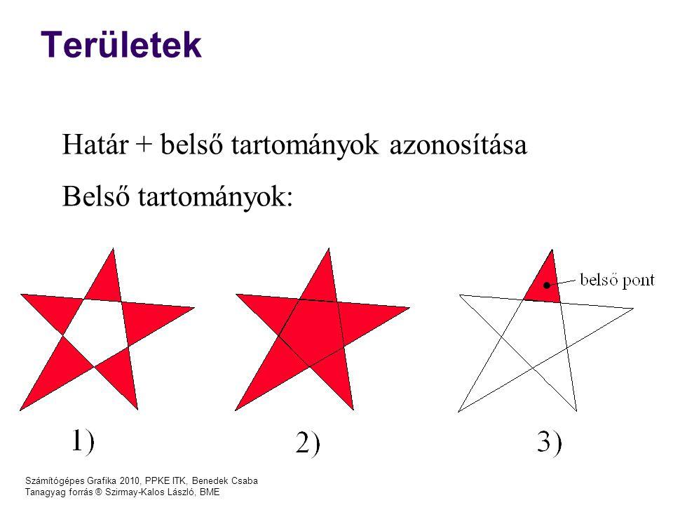 Számítógépes Grafika 2010, PPKE ITK, Benedek Csaba Tanagyag forrás ® Szirmay-Kalos László, BME Területek Határ + belső tartományok azonosítása Belső tartományok: