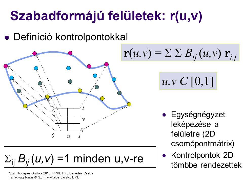 Számítógépes Grafika 2010, PPKE ITK, Benedek Csaba Tanagyag forrás ® Szirmay-Kalos László, BME Szabadformájú felületek: r(u,v) r(u,v) =   B ij (u,v) r i,j u,v Є [0,1] Egységnégyzet leképezése a felületre (2D csomópontmátrix) Kontrolpontok 2D tömbbe rendezettek Definíció kontrolpontokkal  ij B ij (u,v) =1 minden u,v-re u v 0 1 0 1