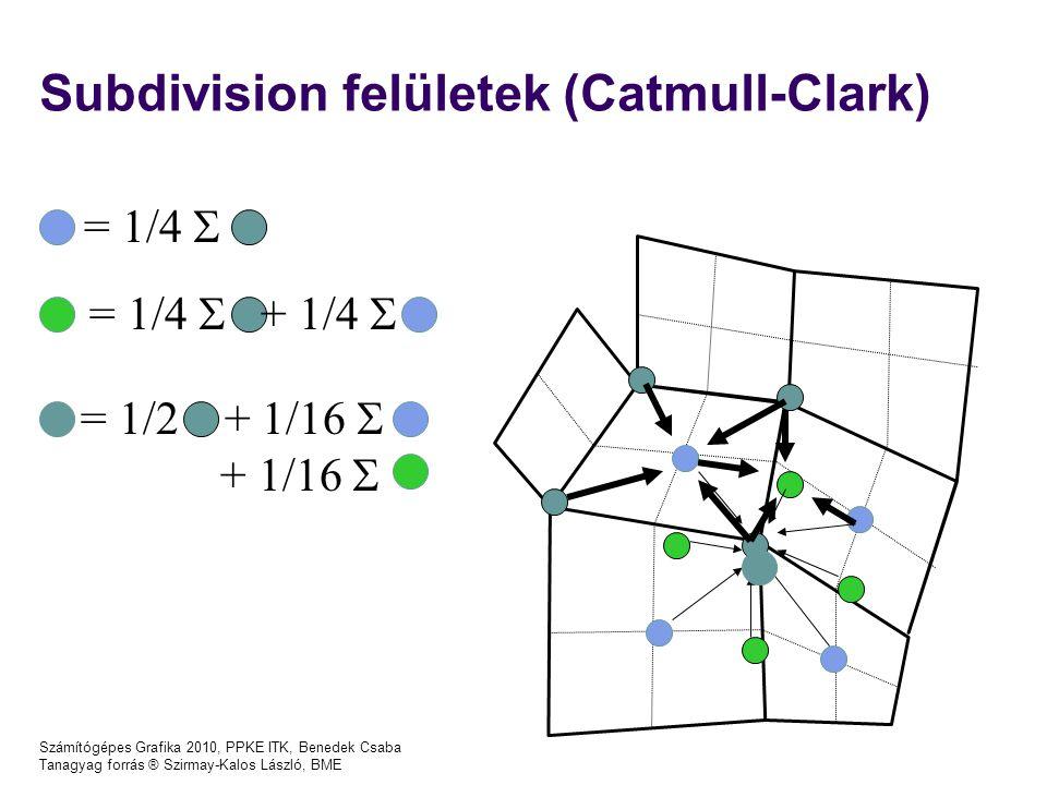Számítógépes Grafika 2010, PPKE ITK, Benedek Csaba Tanagyag forrás ® Szirmay-Kalos László, BME = 1/2 + 1/16  + 1/16  Subdivision felületek (Catmull-Clark) = 1/4  = 1/4  + 1/4 
