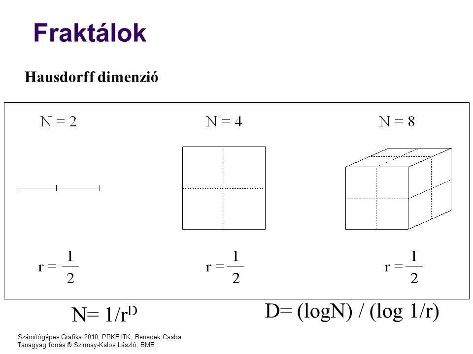 Számítógépes Grafika 2010, PPKE ITK, Benedek Csaba Tanagyag forrás ® Szirmay-Kalos László, BME Fraktálok Hausdorff dimenzió N= 1/r D D= (logN) / (log