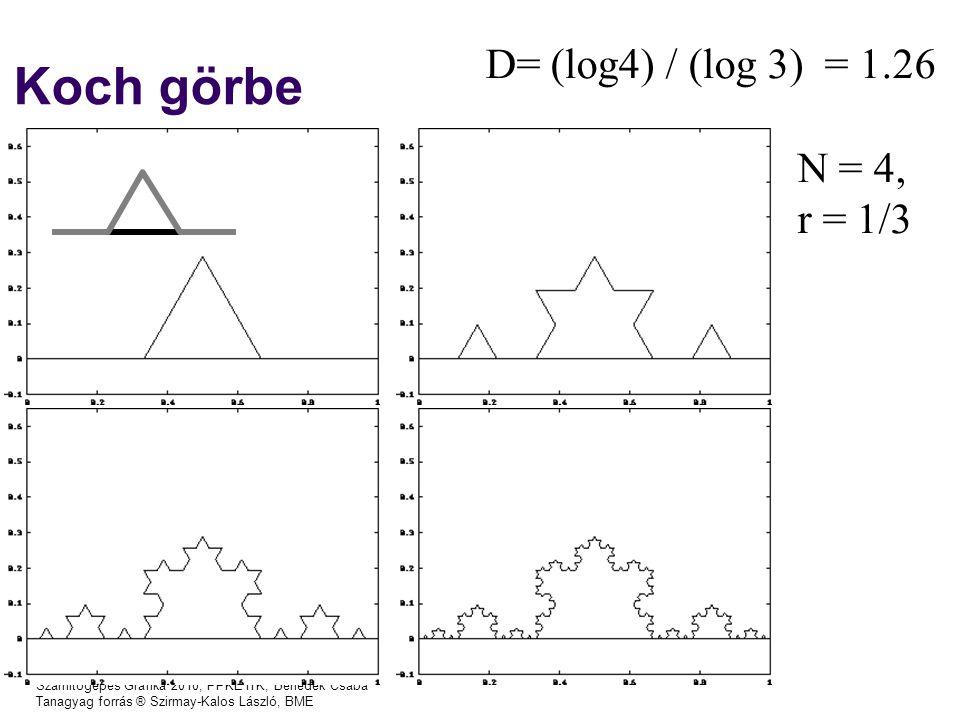 Számítógépes Grafika 2010, PPKE ITK, Benedek Csaba Tanagyag forrás ® Szirmay-Kalos László, BME Koch görbe D= (log4) / (log 3) = 1.26 N = 4, r = 1/3