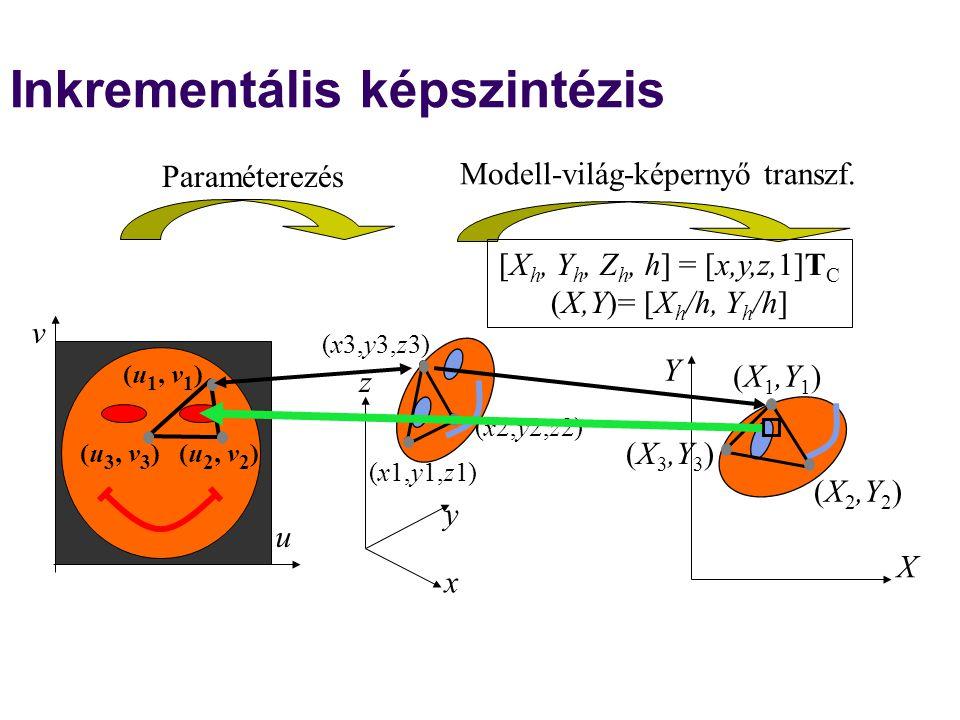 u v (u 1, v 1 ) (u 3, v 3 )(u 2, v 2 ) Paraméterezés Modell-világ-képernyő transzf. Inkrementális képszintézis x z X Y (x3,y3,z3) y (X 1,Y 1 ) (x1,y1,