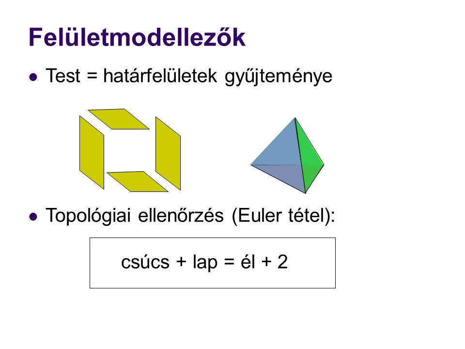 Felületmodellezők Test = határfelületek gyűjteménye Topológiai ellenőrzés (Euler tétel): csúcs + lap = él + 2
