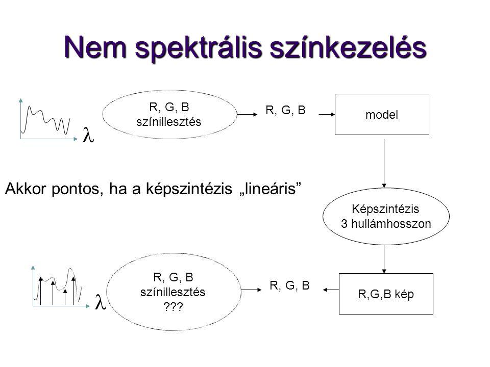 Nem spektrális színkezelés model Képszintézis 3 hullámhosszon R,G,B kép R, G, B színillesztés R, G, B színillesztés ??? R, G, B Akkor pontos, ha a kép