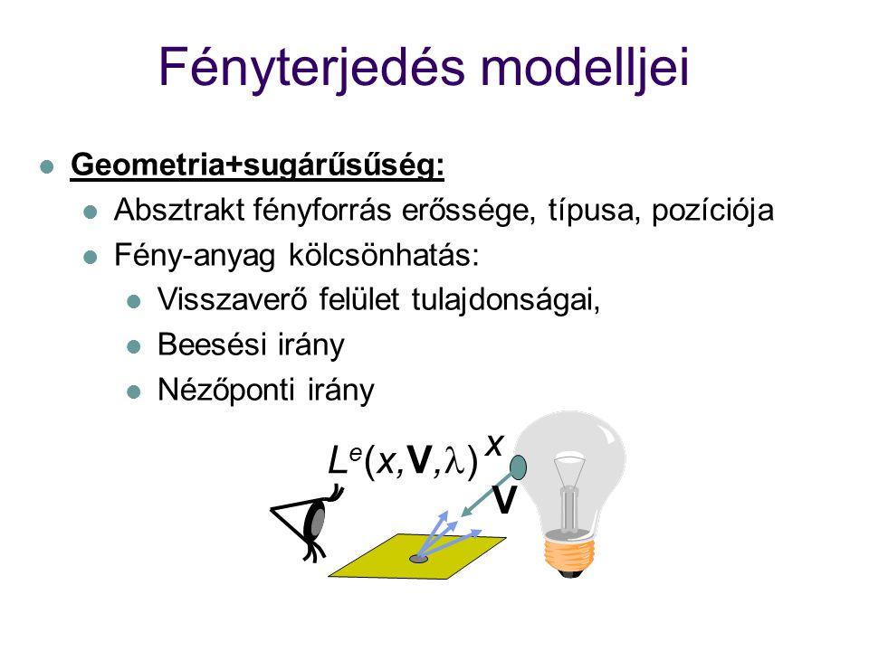l Geometria+sugárűsűség: l Absztrakt fényforrás erőssége, típusa, pozíciója l Fény-anyag kölcsönhatás: l Visszaverő felület tulajdonságai, l Beesési i