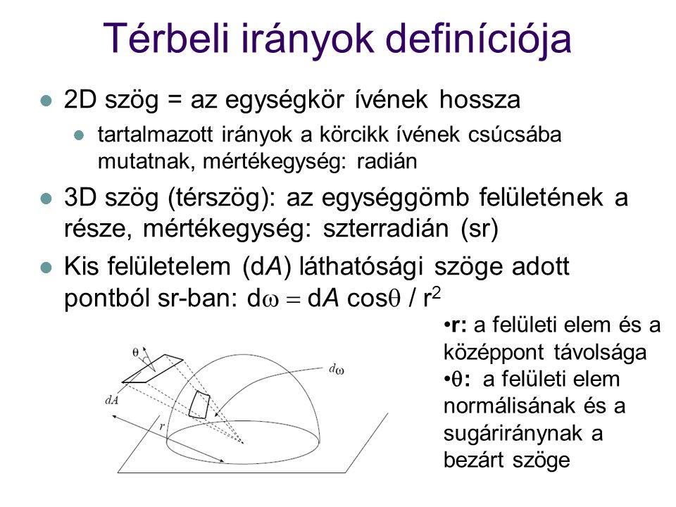 Térbeli irányok definíciója l 2D szög = az egységkör ívének hossza l tartalmazott irányok a körcikk ívének csúcsába mutatnak, mértékegység: radián l 3