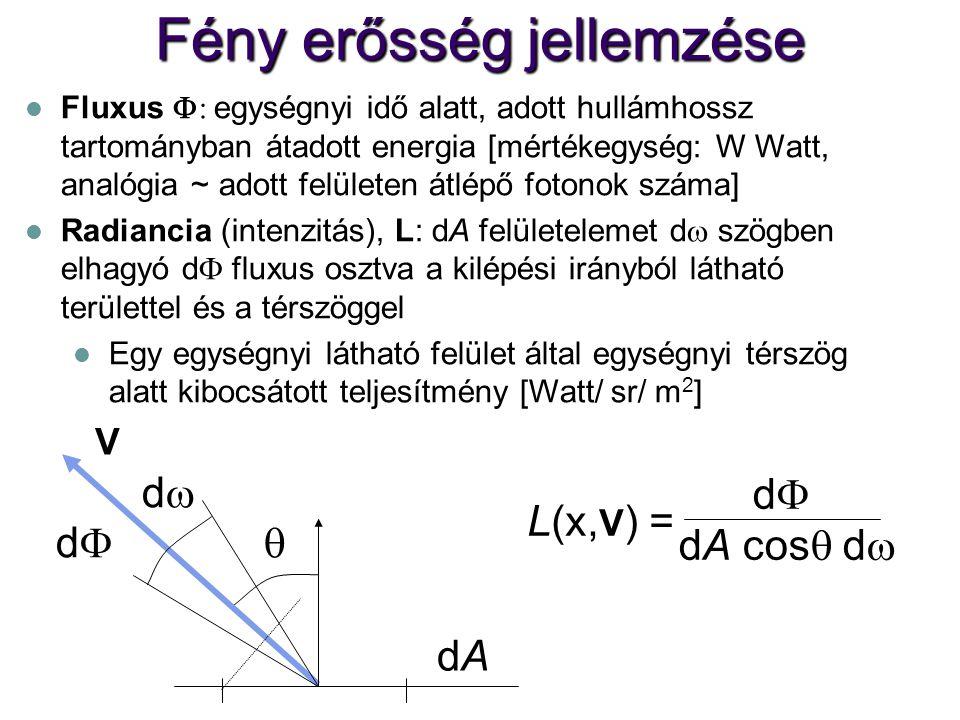 Fény erősség jellemzése Fluxus  egységnyi idő alatt, adott hullámhossz tartományban átadott energia [mértékegység: W Watt, analógia ~ adott felület