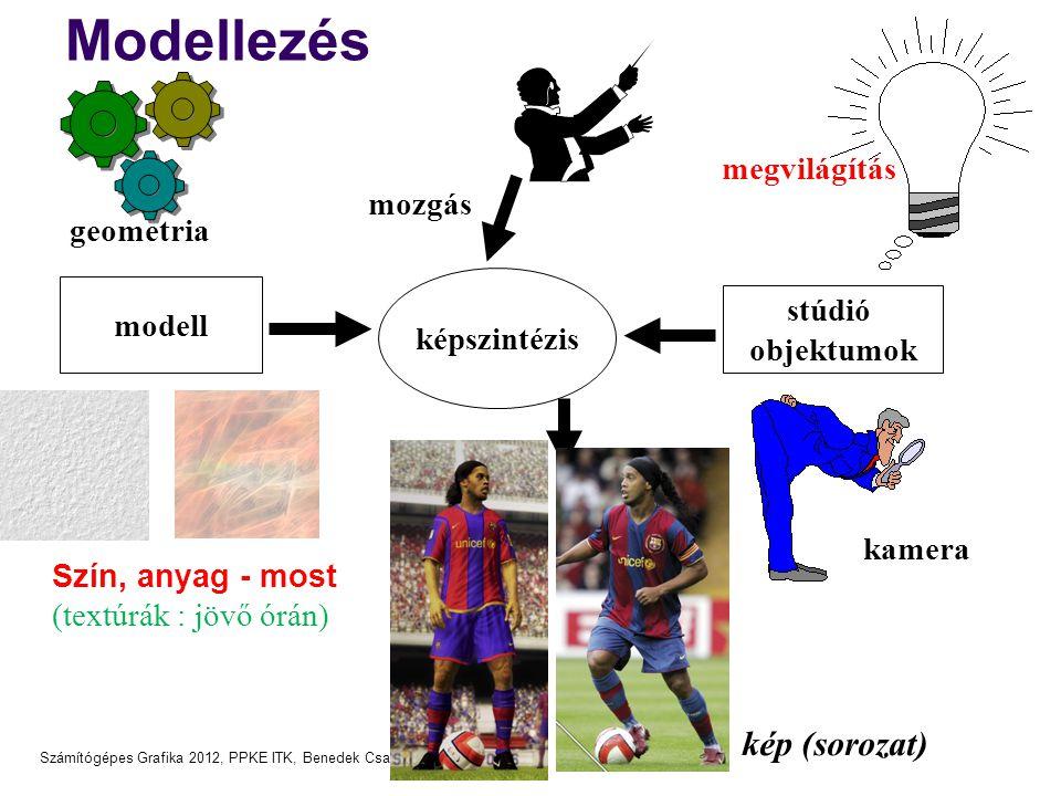 Számítógépes Grafika 2012, PPKE ITK, Benedek Csaba Modellezés geometria megvilágítás kamera Szín, anyag - most (textúrák : jövő órán) modell stúdió ob