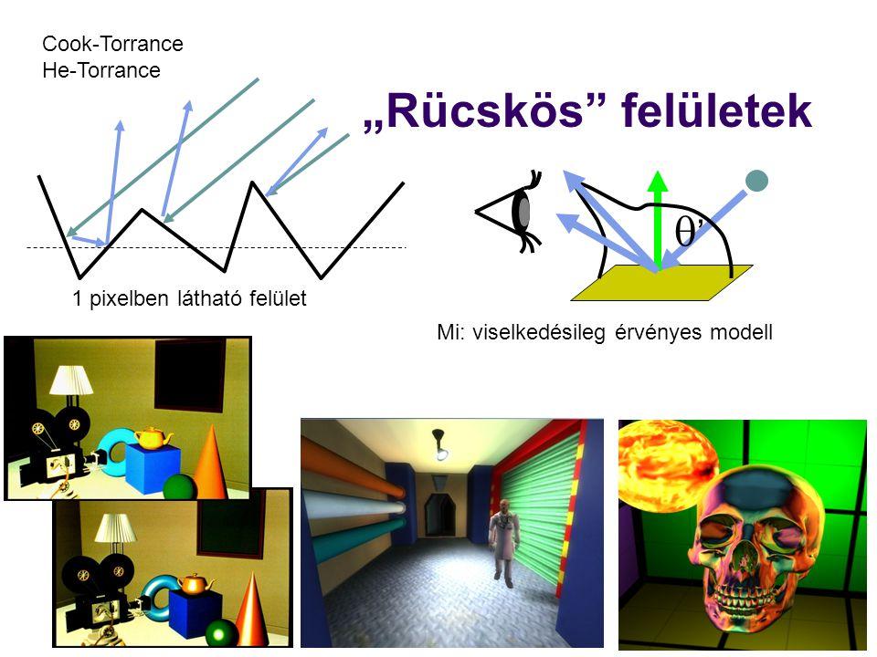 """""""Rücskös"""" felületek '' Cook-Torrance He-Torrance 1 pixelben látható felület Mi: viselkedésileg érvényes modell"""