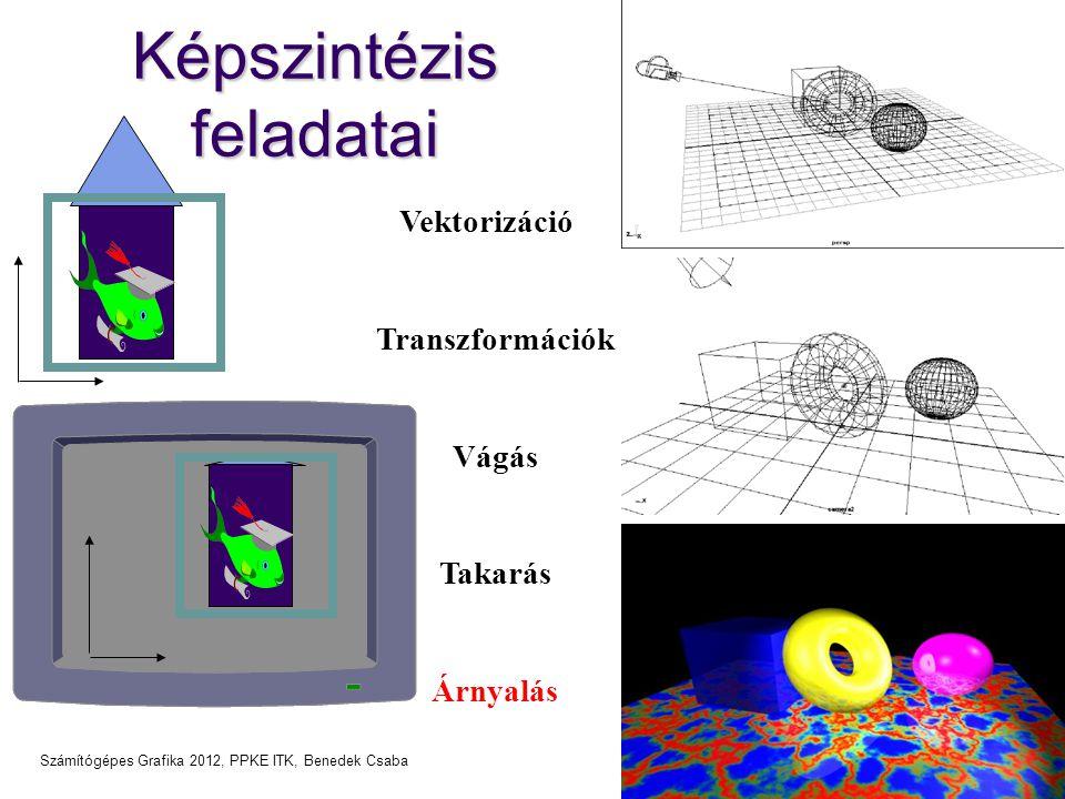 """Számítógépes Grafika 2012, PPKE ITK, Benedek Csaba Árnyalás A látszódó objektum adott képpontban érvényes színének meghatározása 2-D grafika: saját szín alkalmazása saját anyag + a térben fennálló fényviszonyok együttes függvénye Zöld hal """"Sárga tórusz"""