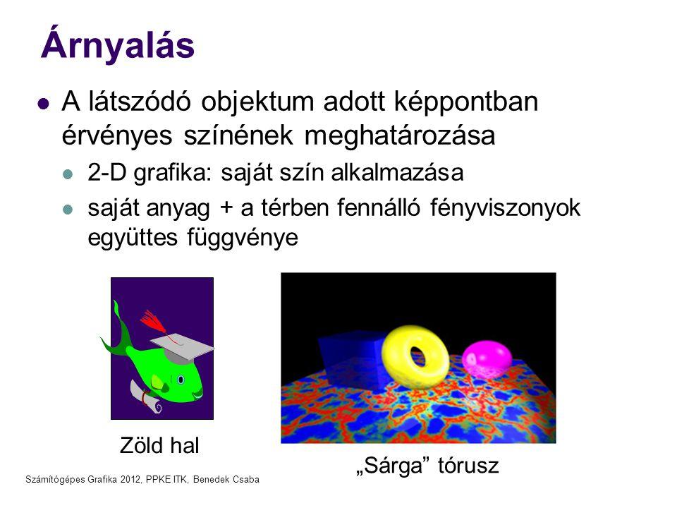 Sugárkövetés A képernyő pixeleire egymástól függetlenül oldja meg a takarási és árnyalási feladatot szimuláljuk a fény terjedését, a fénysugarak és felületek ütközését fotonkövetés: szemből indul, a fény útját visszafele rekurzívan követjük Ingyenes sugárkövető program: Pov-Ray (http://www.povray.org)