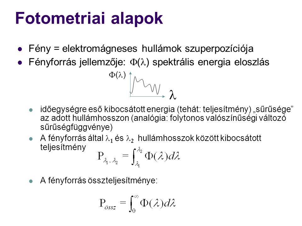"""Színelméleti alapok Fény - Színérzet Összetett fény: """"sok hullámhossz Monokromatikus fény: csak egyféle hullámhosszú összetevő """"Dirac-delta függvény:  ( ) =   c   Érzékelés 3 érzékelővel: tristimulus értékek ugyanazt a színérzetet többféle keverék- fénynyaláb is adhatja"""