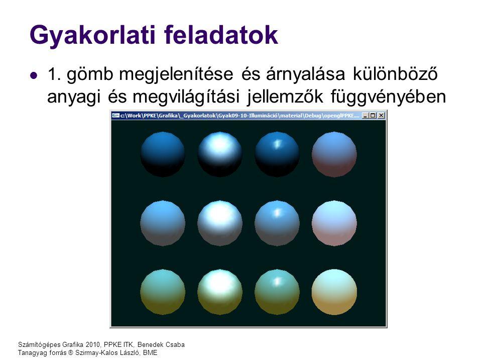 Gyakorlati feladatok 1. gömb megjelenítése és árnyalása különböző anyagi és megvilágítási jellemzők függvényében Számítógépes Grafika 2010, PPKE ITK,
