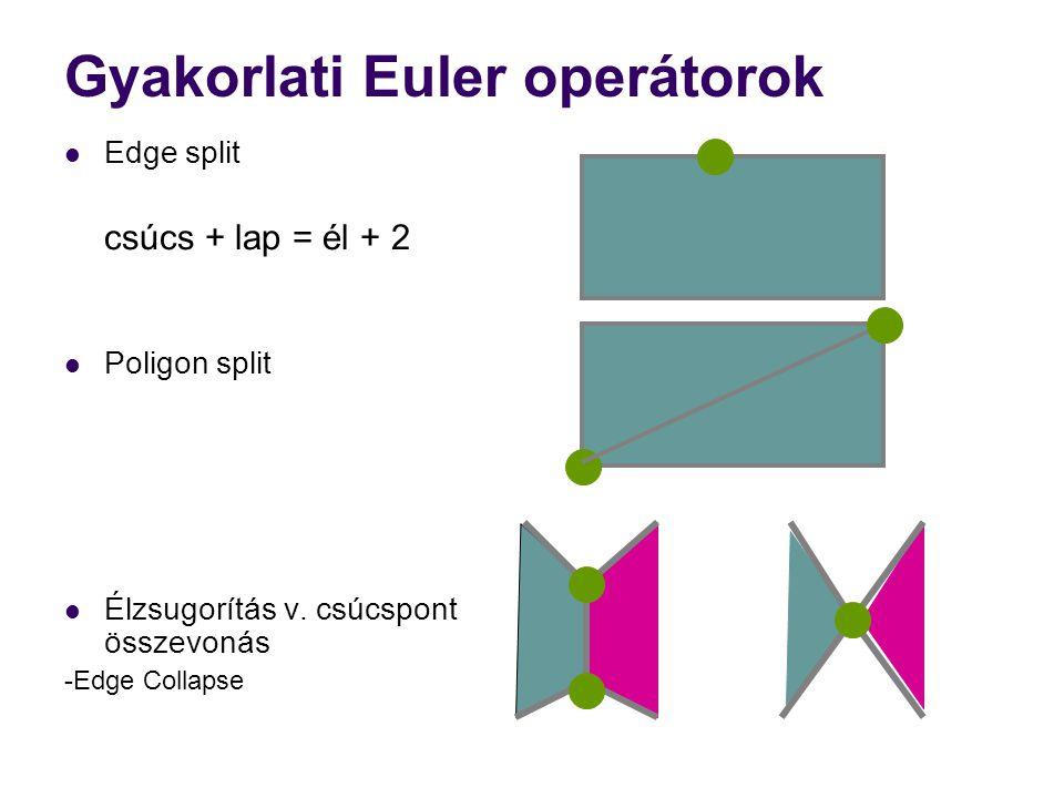 Gyakorlati Euler operátorok Edge split csúcs + lap = él + 2 Poligon split Élzsugorítás v. csúcspont összevonás -Edge Collapse
