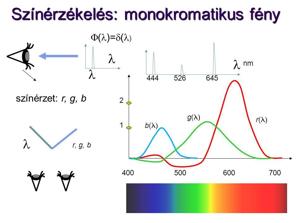 Színérzékelés: monokromatikus fény színérzet: r, g, b 400700500600 r(r( g(g( b(b( r, g, b 645526444 nm 1 2  ( )=  ( )