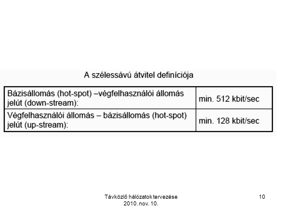 Távközlő hálózatok tervezése 2010. nov. 10. 10