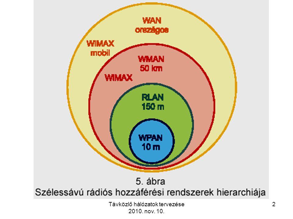 Távközlő hálózatok tervezése 2010. nov. 10. 2