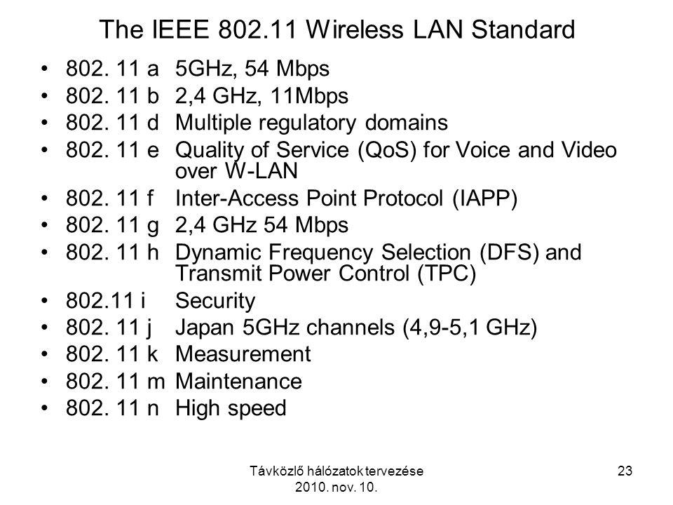 Távközlő hálózatok tervezése 2010. nov. 10. 23 The IEEE 802.11 Wireless LAN Standard 802. 11 a5GHz, 54 Mbps 802. 11 b2,4 GHz, 11Mbps 802. 11 dMultiple
