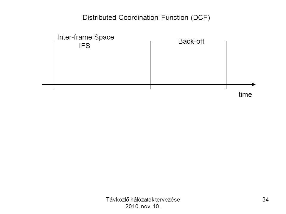 Távközlő hálózatok tervezése 2010. nov. 10. 34 Inter-frame Space IFS Back-off time Distributed Coordination Function (DCF)