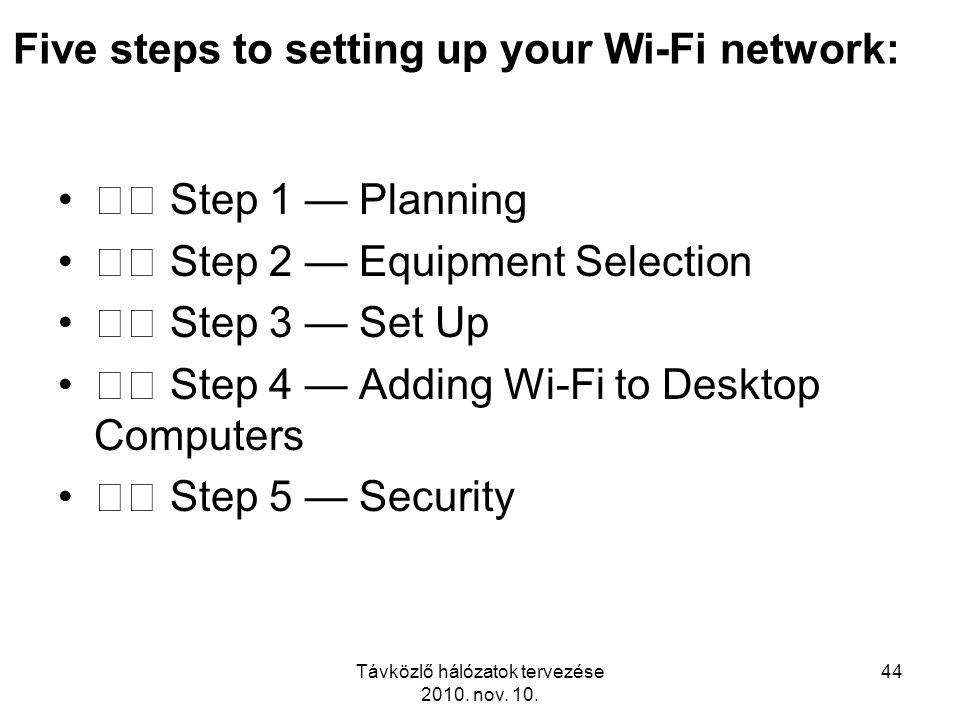 Távközlő hálózatok tervezése 2010. nov. 10. 44 Five steps to setting up your Wi-Fi network: Step 1 — Planning Step 2 — Equipment Selection Step 3 — Se