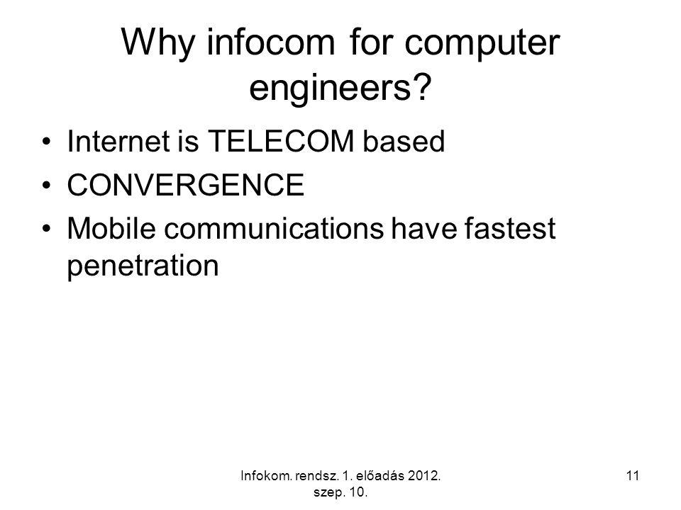 Infokom. rendsz. 1. előadás 2012. szep. 10. 11 Why infocom for computer engineers.