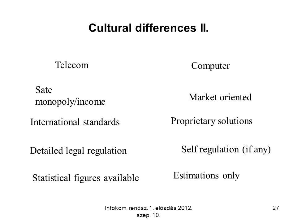 Infokom. rendsz. 1. előadás 2012. szep. 10. 27 Cultural differences II.