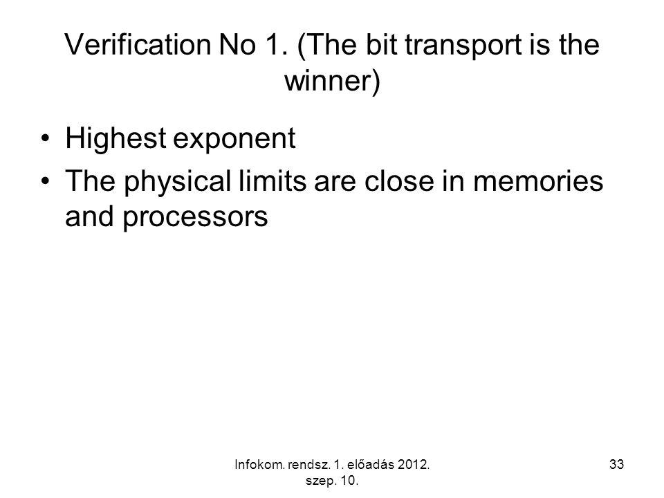 Infokom. rendsz. 1. előadás 2012. szep. 10. 33 Verification No 1.