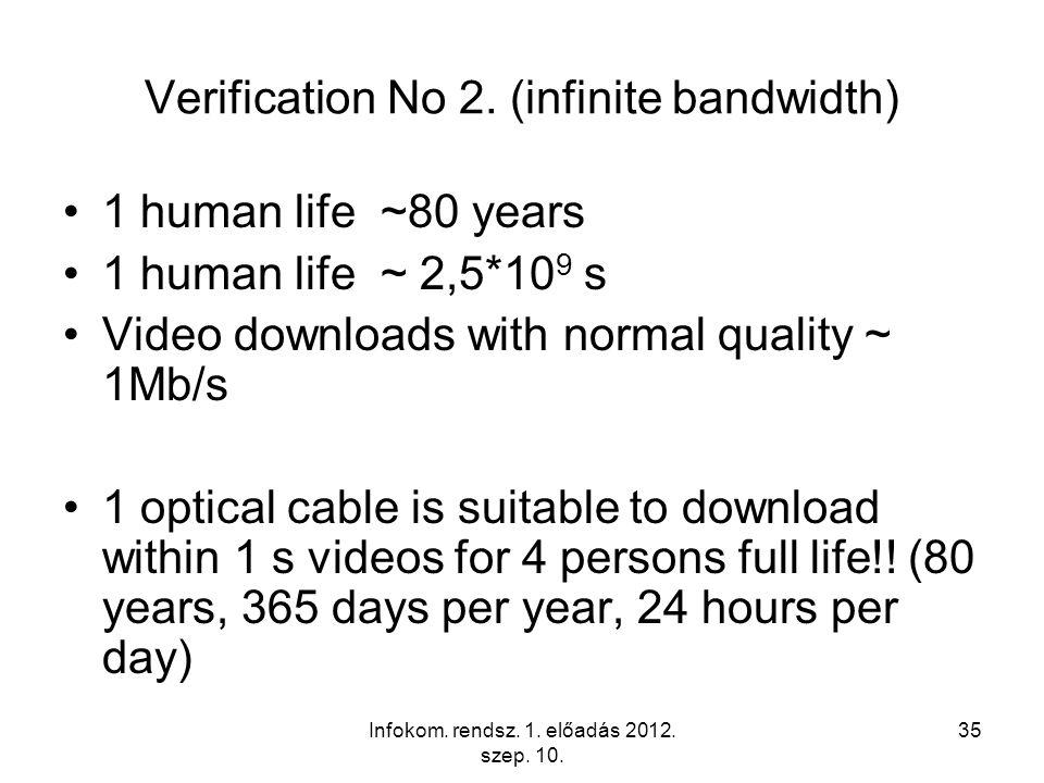 Infokom. rendsz. 1. előadás 2012. szep. 10. 35 Verification No 2.