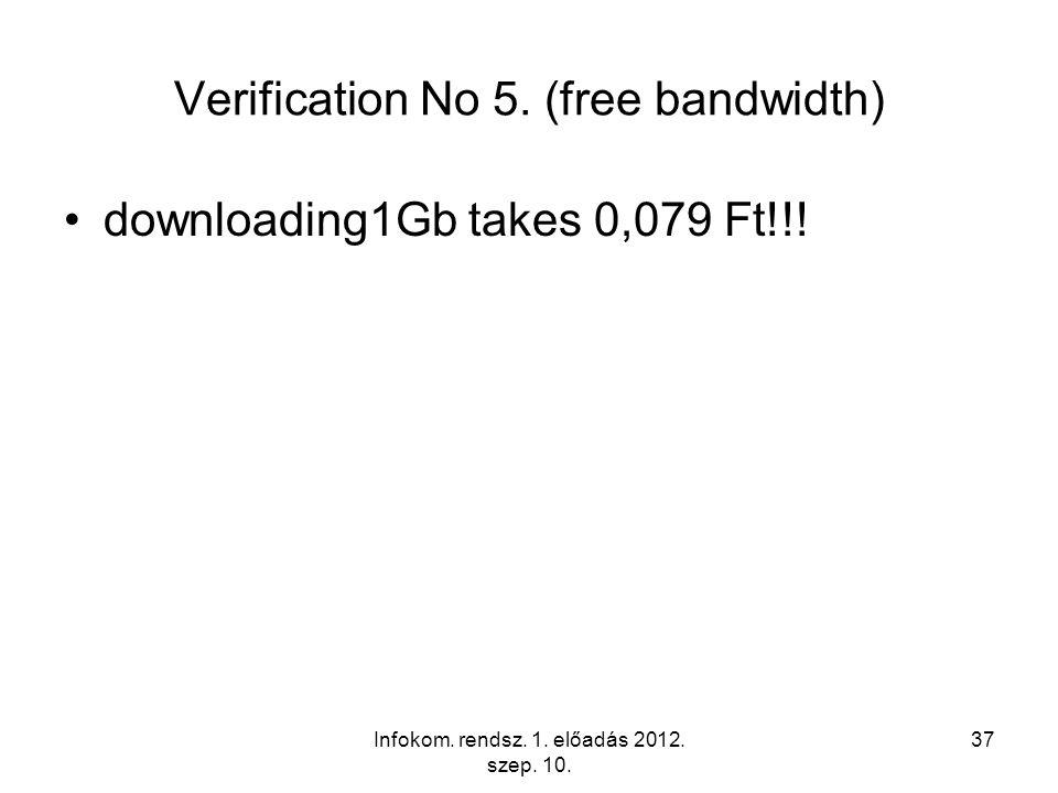 Infokom. rendsz. 1. előadás 2012. szep. 10. 37 Verification No 5.