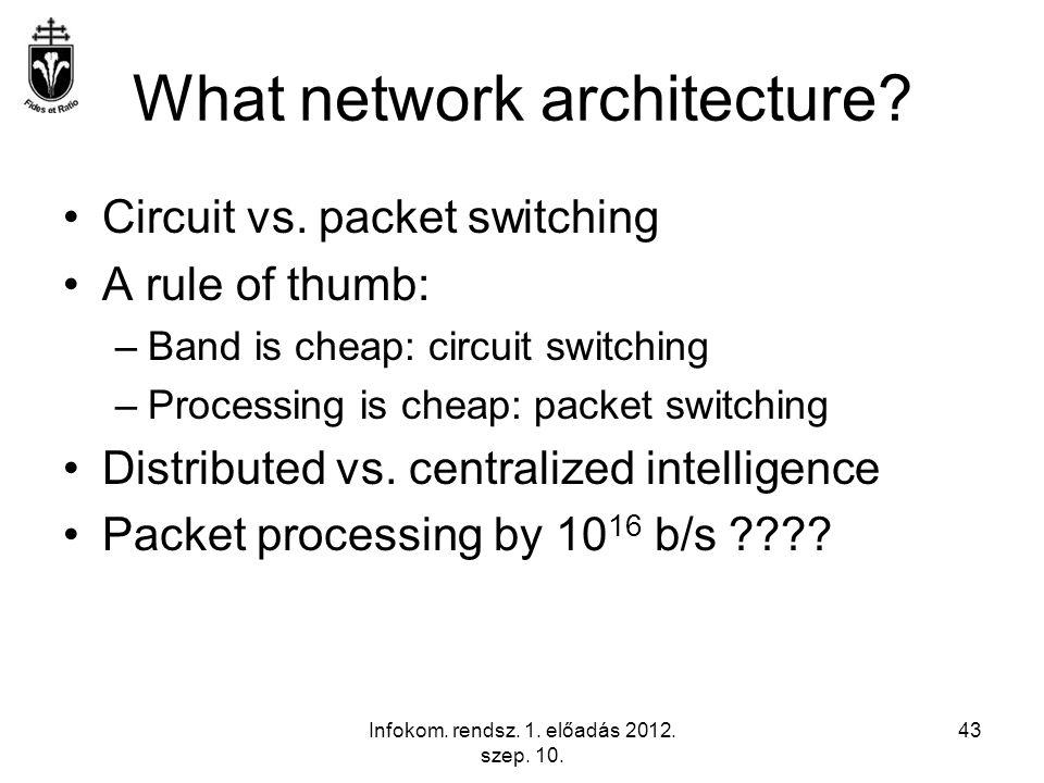 Infokom. rendsz. 1. előadás 2012. szep. 10. 43 What network architecture.