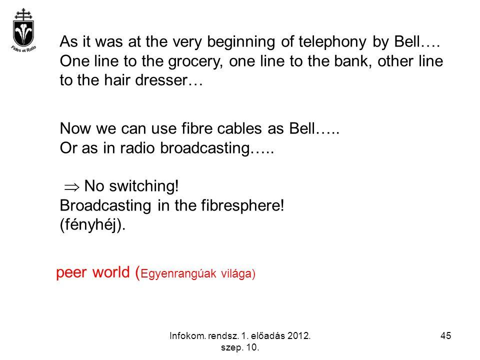 Infokom. rendsz. 1. előadás 2012. szep. 10. 45 Now we can use fibre cables as Bell…..