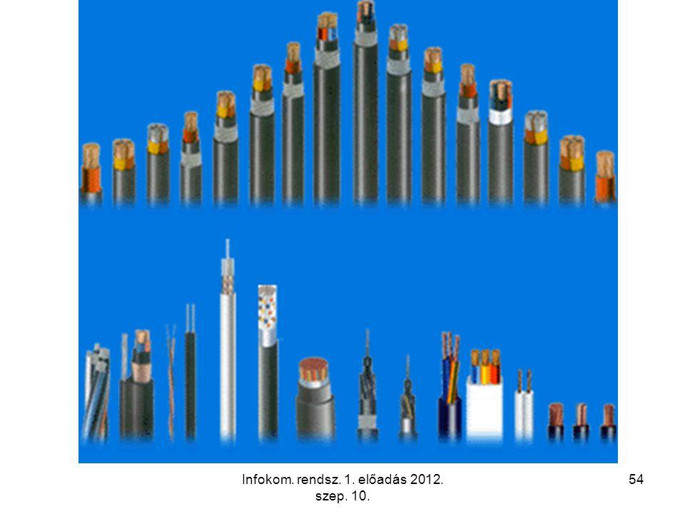 Infokom. rendsz. 1. előadás 2012. szep. 10. 54
