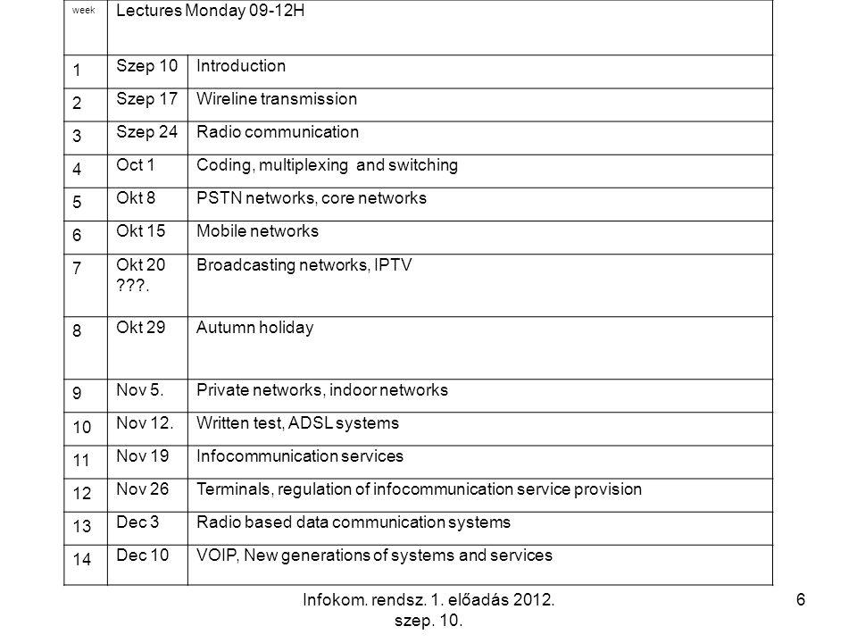 Infokom. rendsz. 1. előadás 2012. szep. 10.